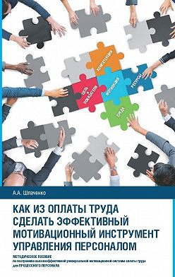 Александр Шпаченко - Как из оплаты труда сделать эффективный мотивационный инструмент управления персоналом