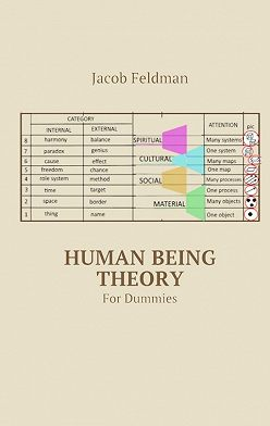 Jacob Feldman - Human Being Theory. For Dummies