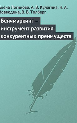 Елена Логинова - Бенчмаркинг – инструмент развития конкурентных преимуществ