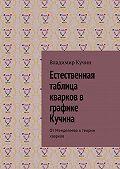 Владимир Кучин -Естественная таблица кварков в графике Кучина. ОтМенделеева ктеории кварков