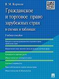 Виктор Корякин -Гражданское и торговое право зарубежных стран в схемах и таблицах. Учебное пособие
