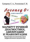 С. А. Суворова -Маршрут речевой диагностики, абилитации иреабилитации. Параметры отклонений ипути коррекционного воздействия