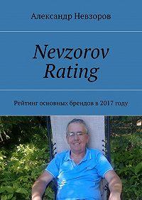 Александр Невзоров -Nevzorov Rating. Рейтинг основных брендов в2017году